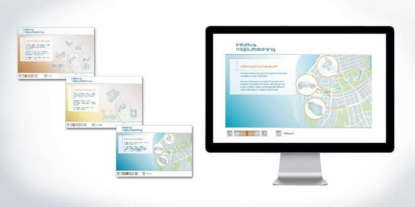 Educación interactiva ambiental para Infotiv 0