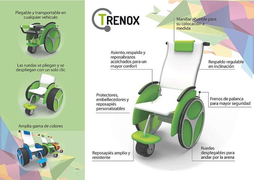 TRENOX 2