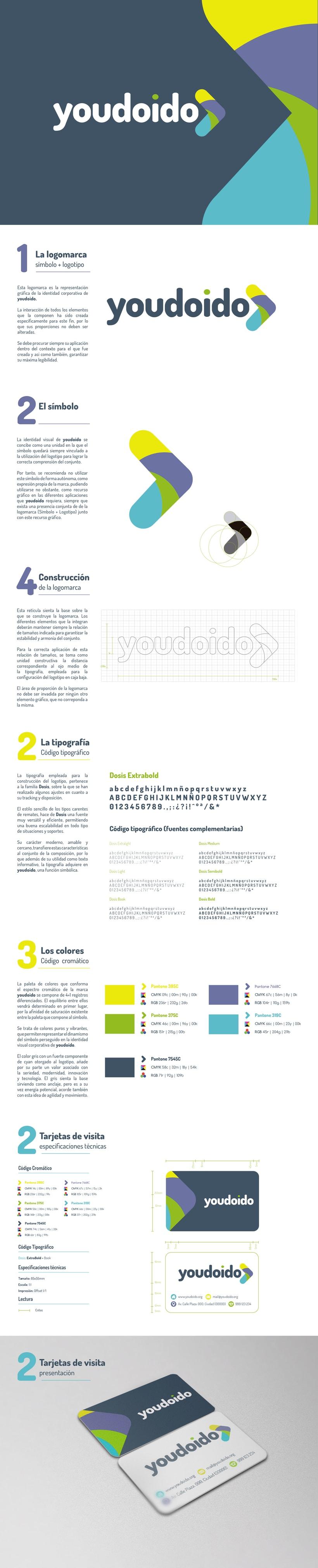 youdoido - La comunidad del Crowdfunding -1