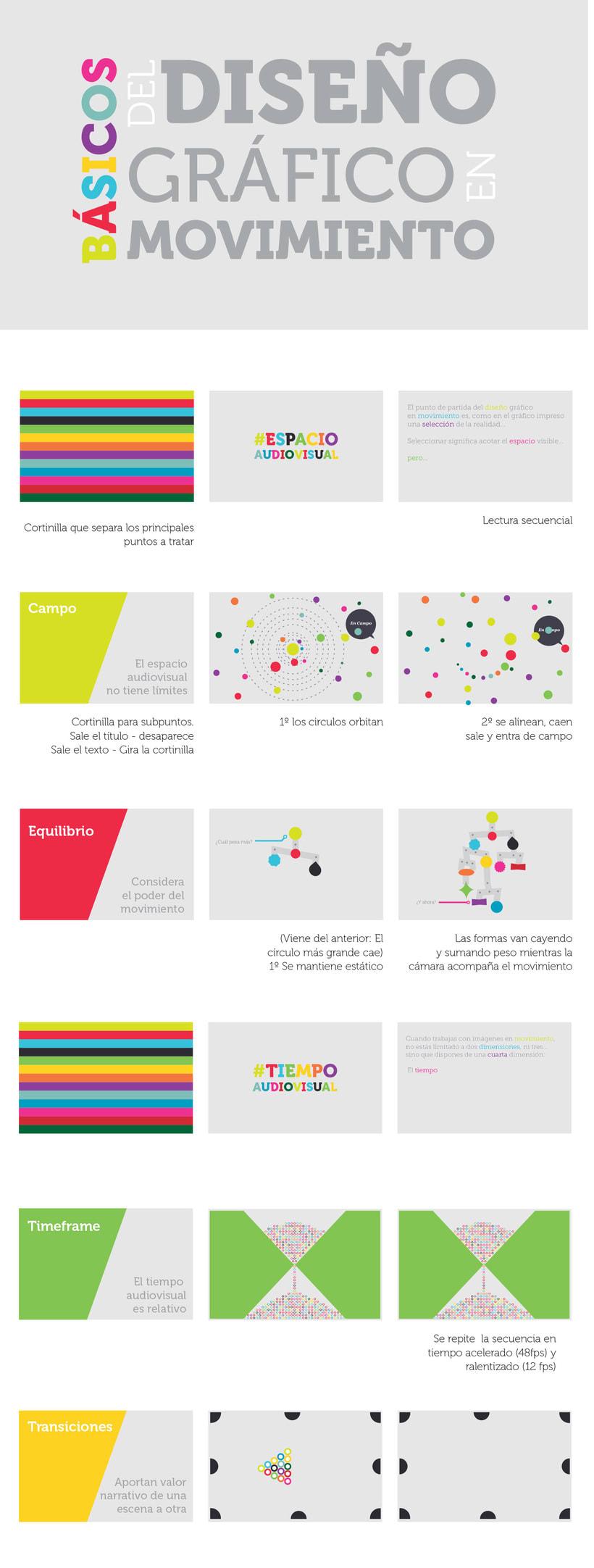 Básicos del diseño gráfico en movimiento 1