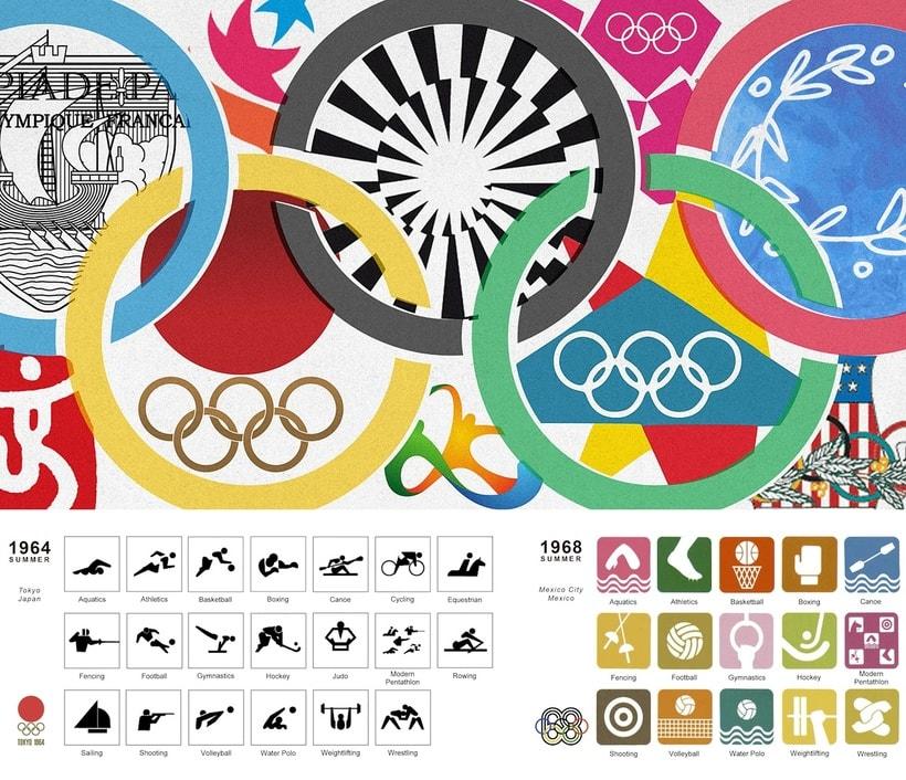 Especial Logotipos Y Pictogramas De Los Juegos Olimpicos Diseno