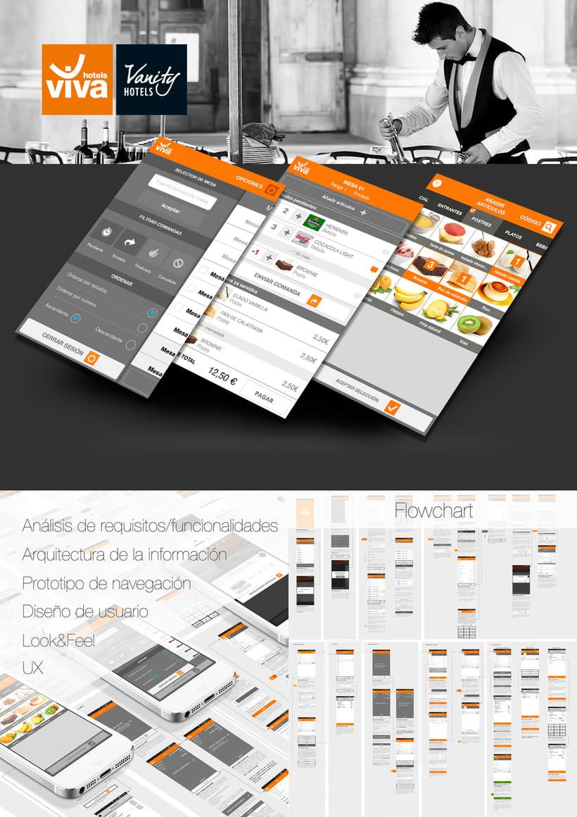 Portafolio Diseño UX | UI INTERFAZ Jorge Juan Oliva Castillo jjolivacastillo Diseñador web y aplicaciones 19