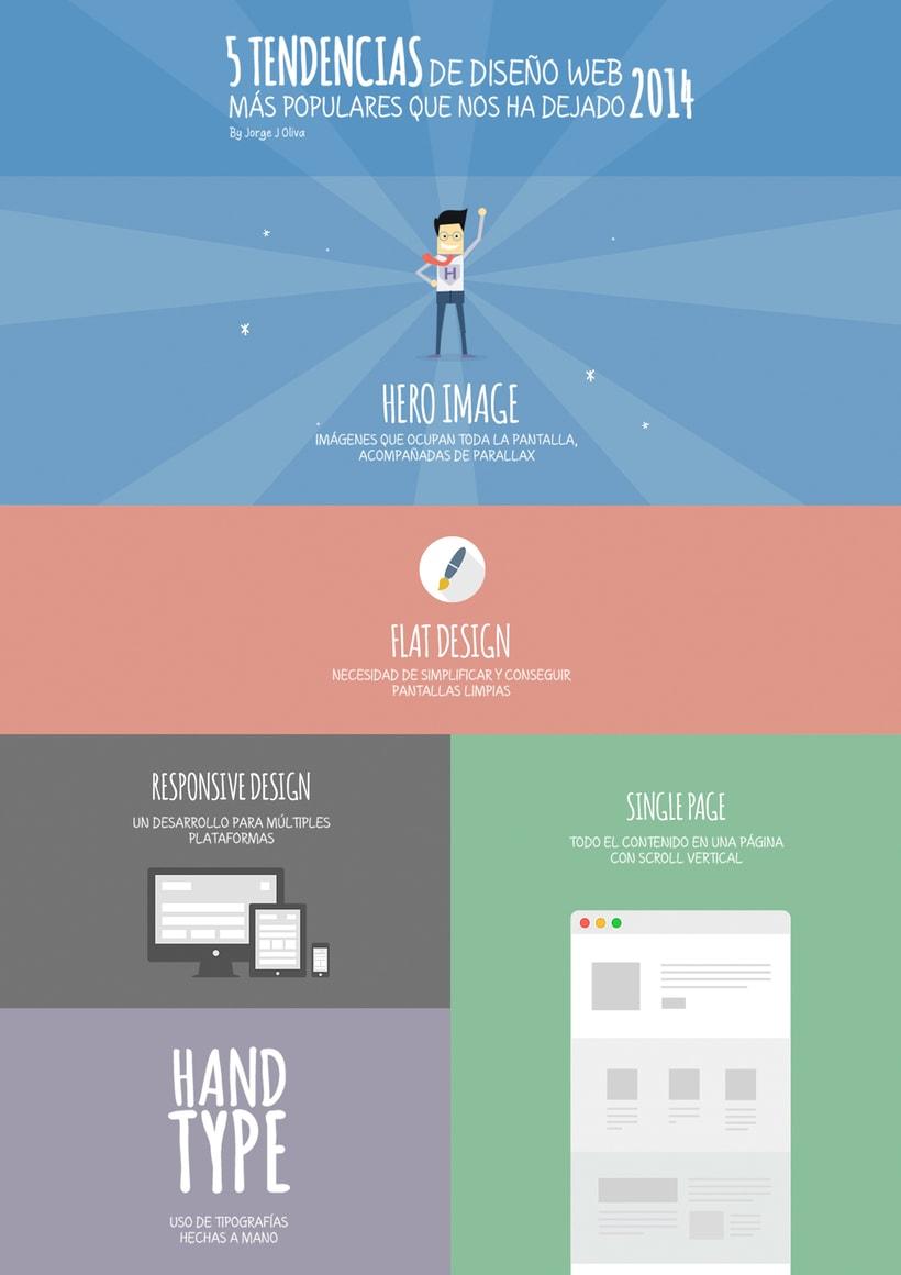 Portafolio Diseño UX | UI INTERFAZ Jorge Juan Oliva Castillo jjolivacastillo Diseñador web y aplicaciones 29