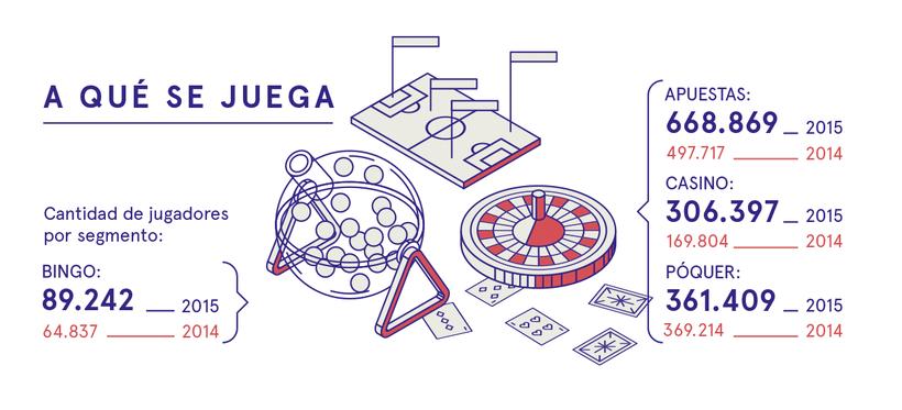 Infografía para JugarBien.es 2015  3