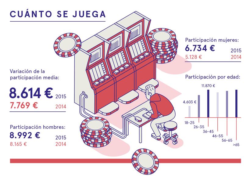 Infografía para JugarBien.es 2015  4