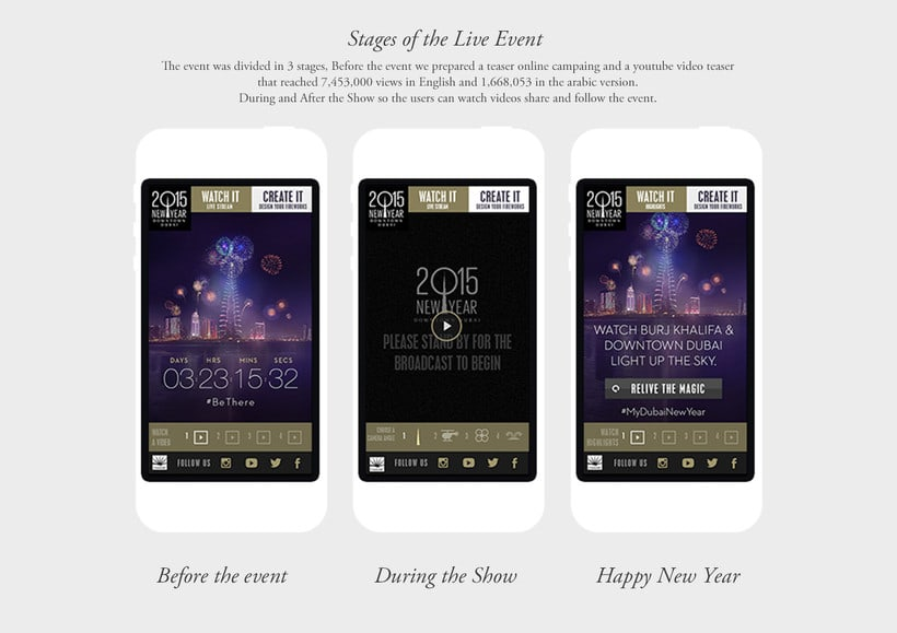 Emmar - Youtube App - Dubai New Year's Eve Gala 4