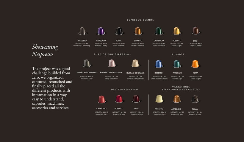 Nespresso Middle East - Product Page E-shop 2