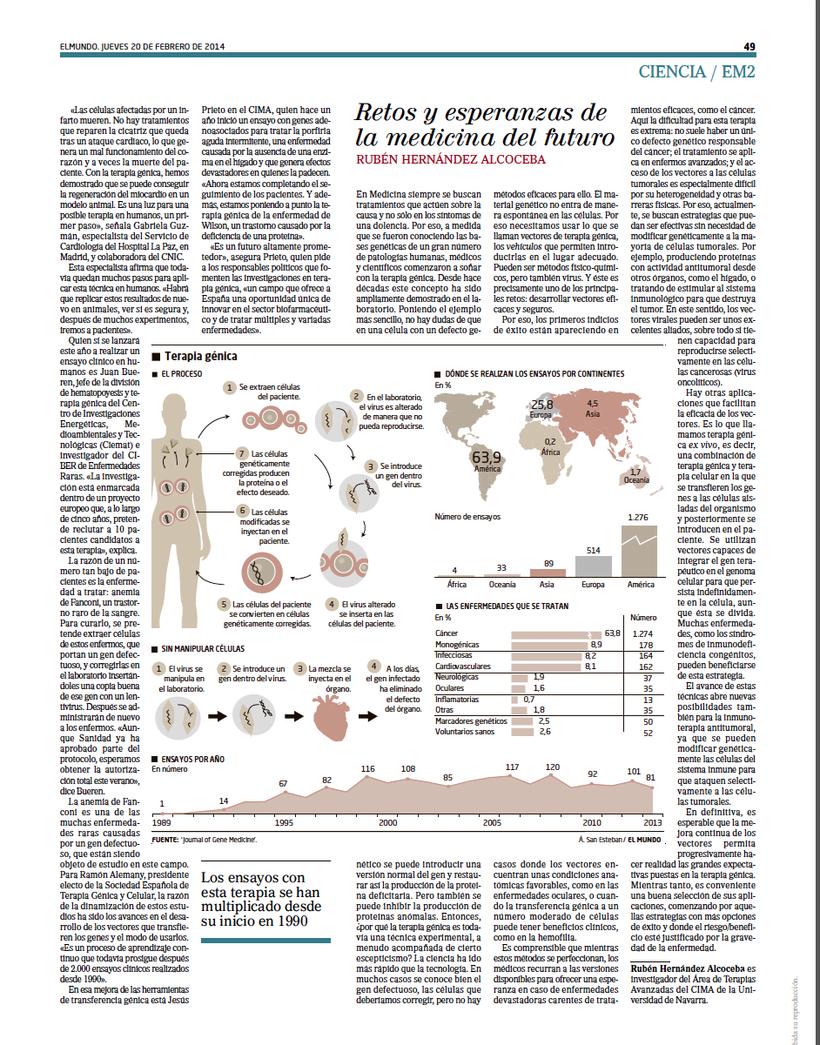 Infografía El Mundo 1