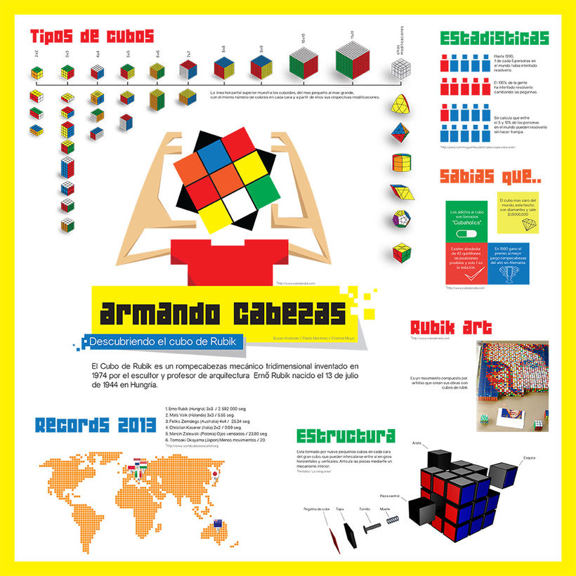Armando cabezas Infografía -1