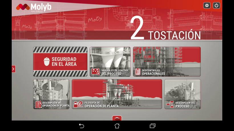 Manual de Operaciones (App Android de Capacitación) 0