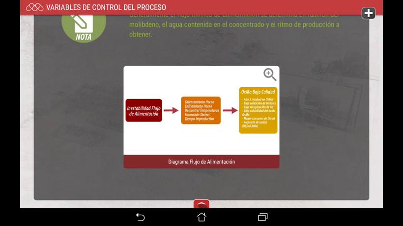 Manual de Operaciones (App Android de Capacitación) 5
