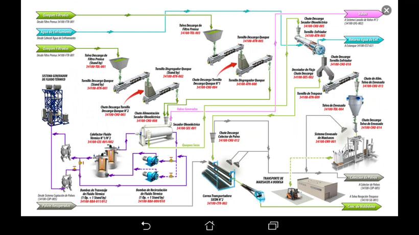 Manual de Operaciones (App Android de Capacitación) 17