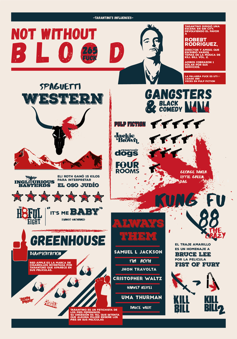 Infografía Tarantino's Influences. Not Without Blood 0