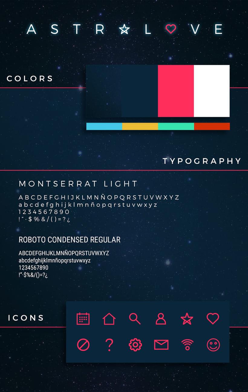 Astrolove // Branding y diseño de la app 6