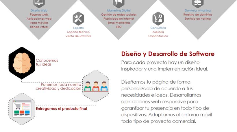 Proyectos varios / Redacción de contenido / Perú, España, República Dominicana y Venezuela 6