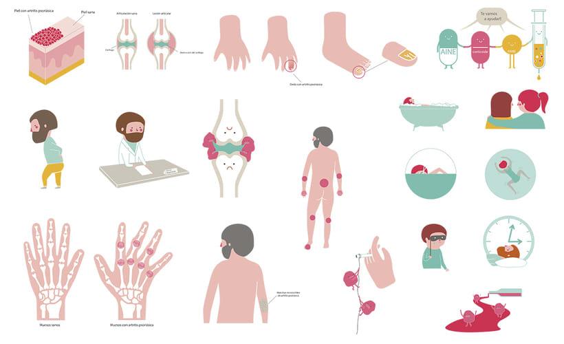 Revista informativa sobre la Artritis  Psoriásica 12