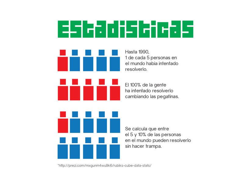 Armando cabezas Infografía 4