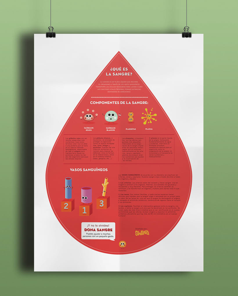Infografía ¿Qué es la sangre? (Swing Toys) 0