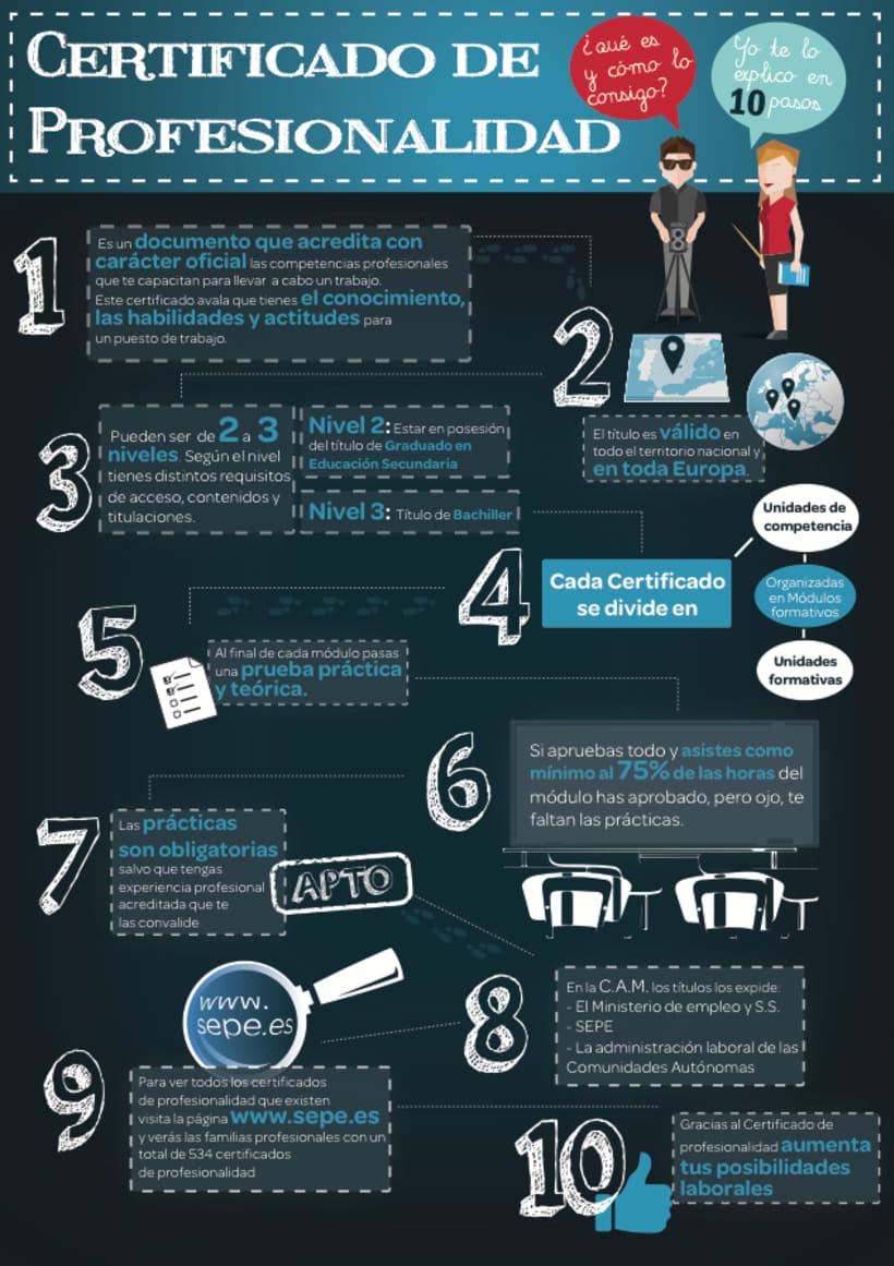 Diseño de Infografía con Illustrator 1
