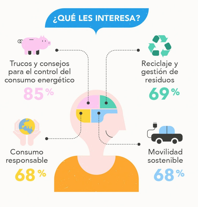 Infografía Twenergy 1