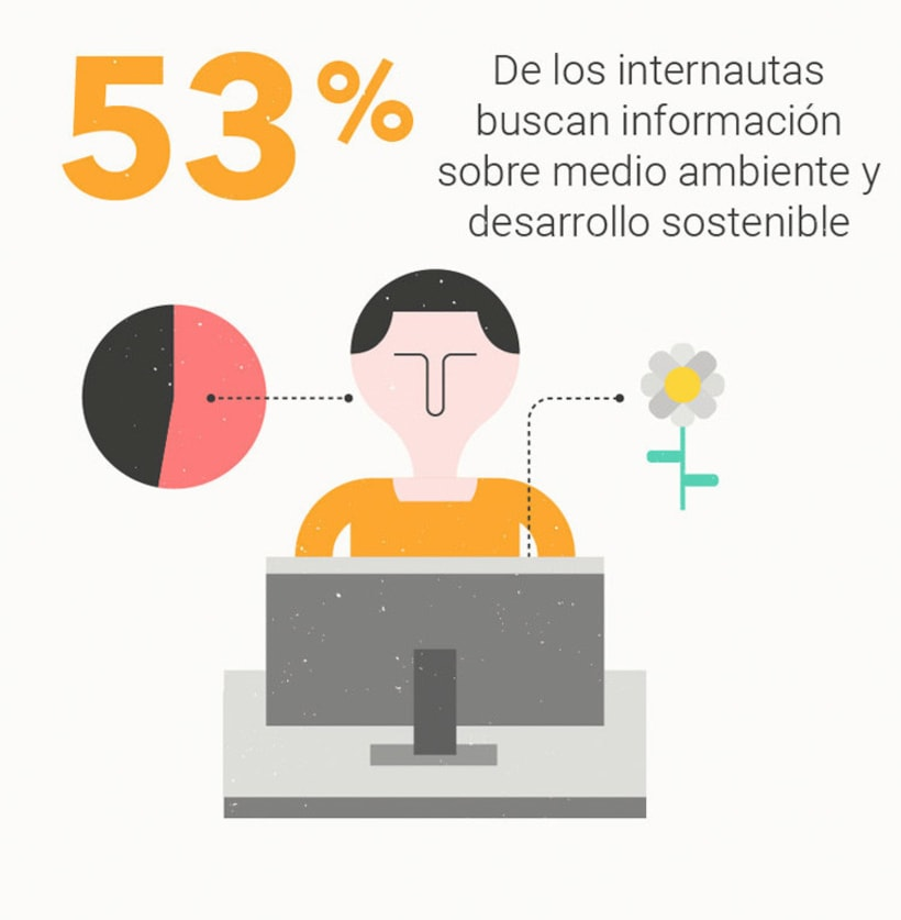 Infografía Twenergy 2
