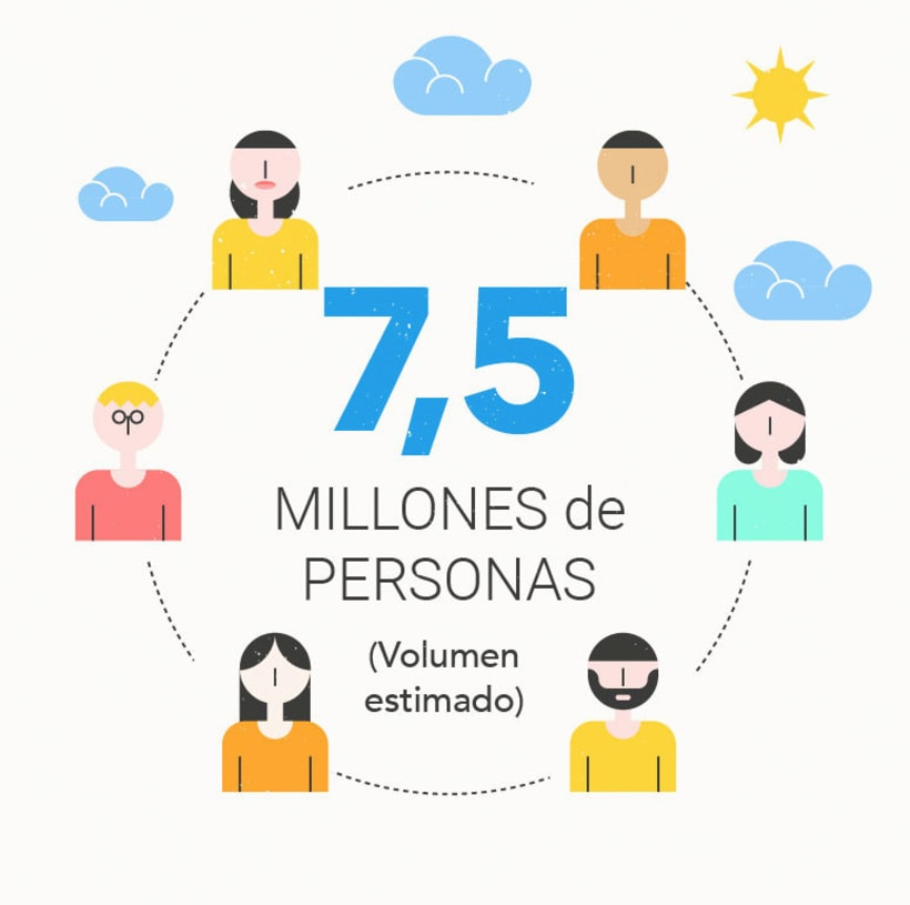 Infografía Twenergy 3