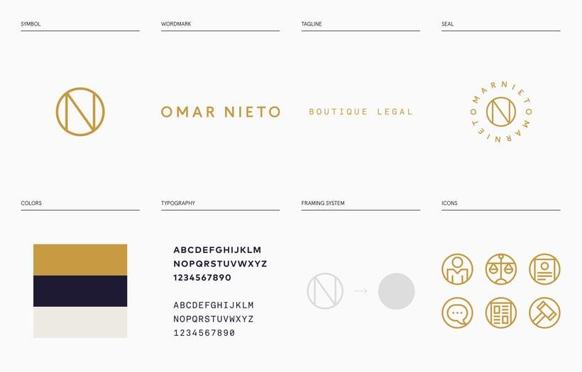 Omar Nieto 3