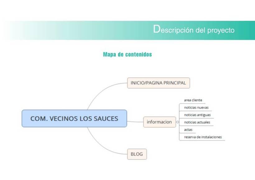 Mi Proyecto del curso: UX: Usabilidad y Experiencia de Usuario 3