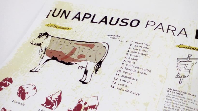 Infografía - Un aplauso para el asador. 1