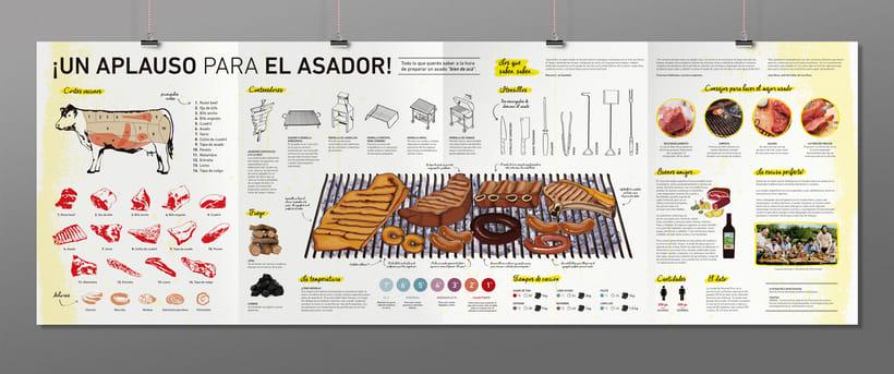 Infografía - Un aplauso para el asador. 0