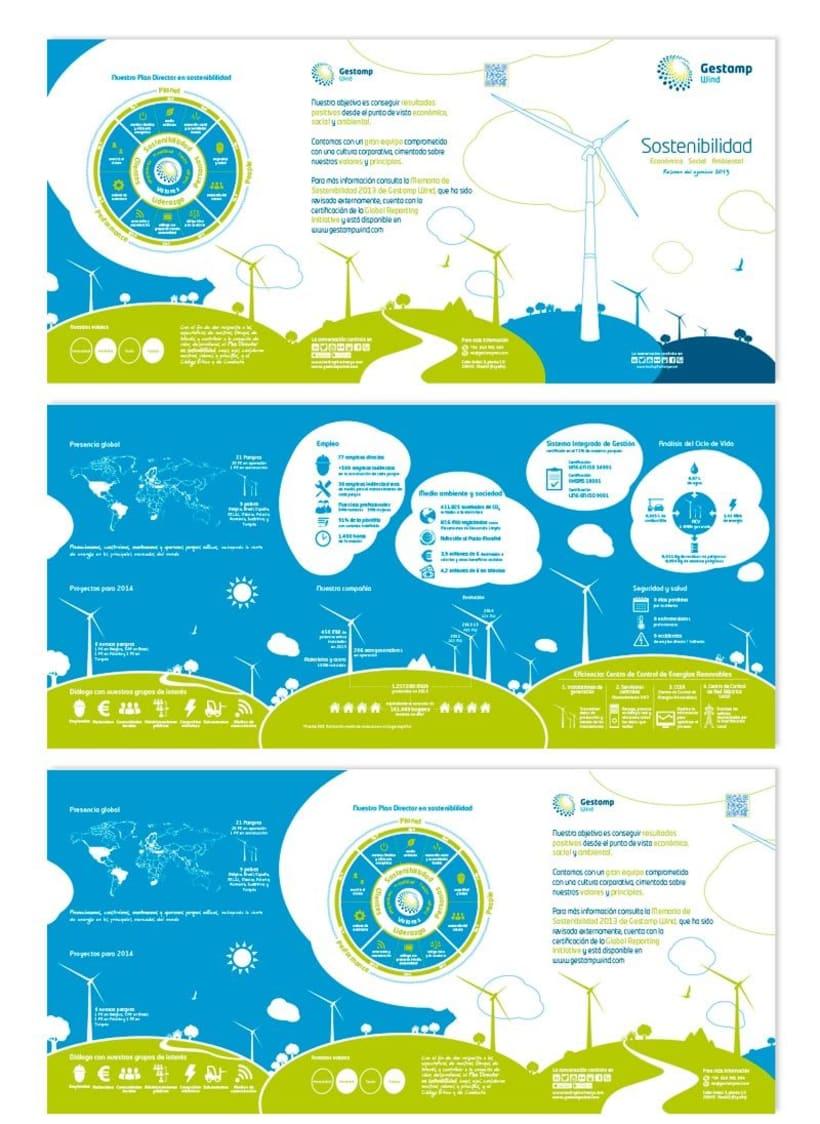 Tríptico de sostenibilidad Gestamp Wind 2013 8