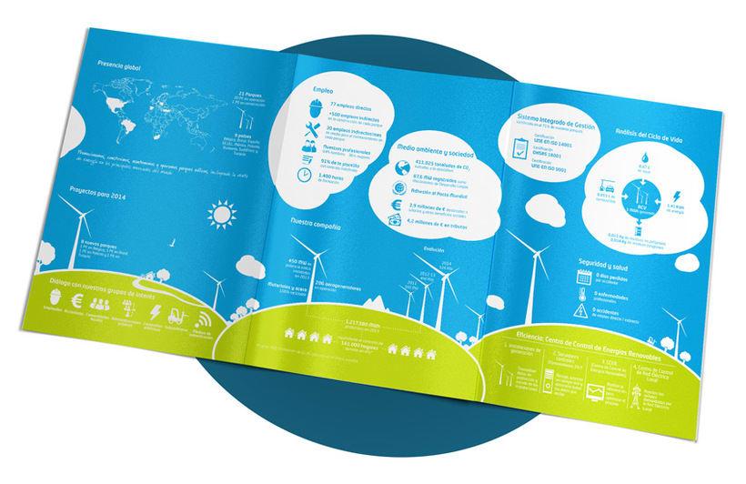 Tríptico de sostenibilidad Gestamp Wind 2013 6