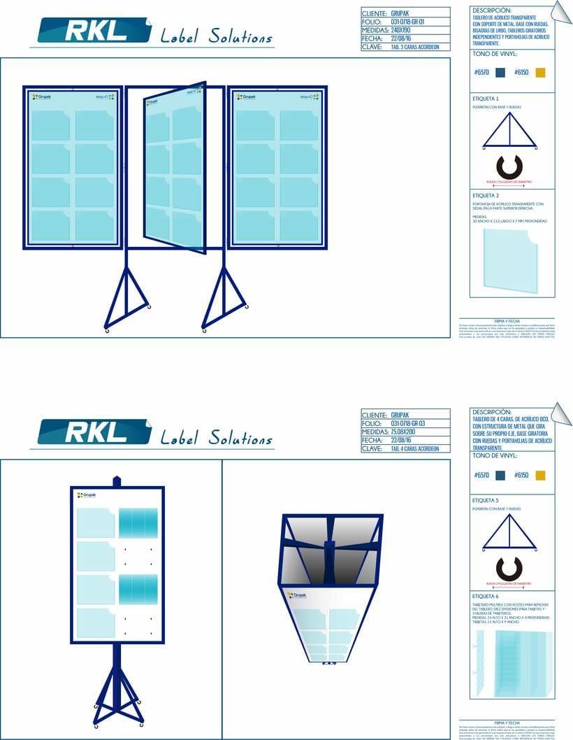 RKL Label Solution 6
