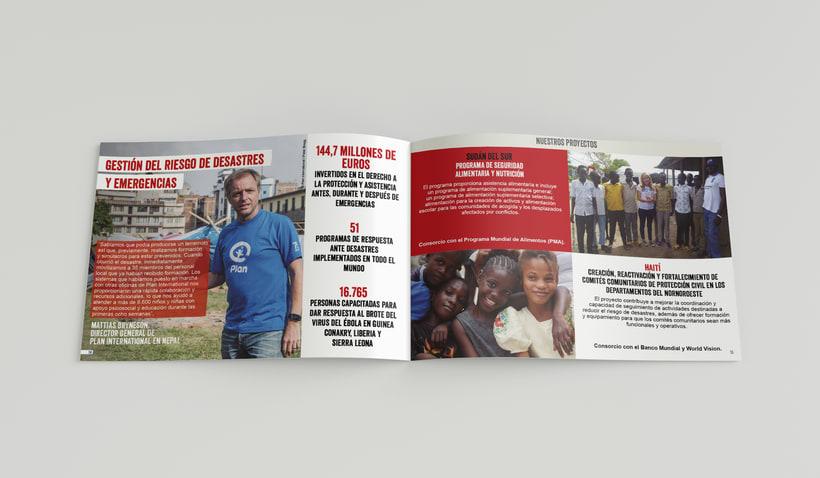Memoria Anual 2015 Plan International 3