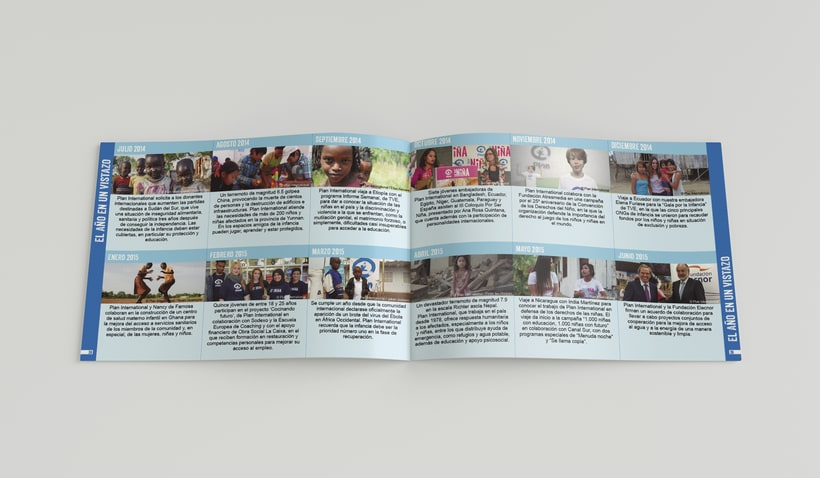 Memoria Anual 2015 Plan International 5