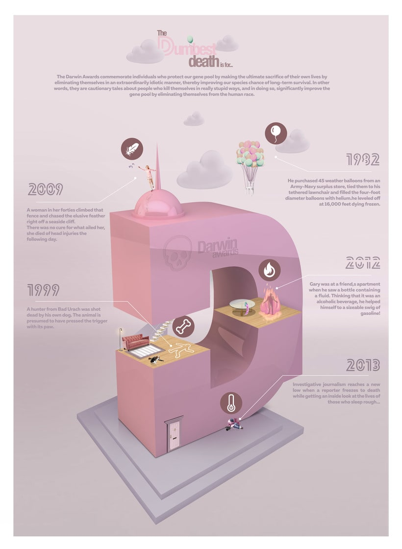 Premios Darwin - Infografía antibostezos 0