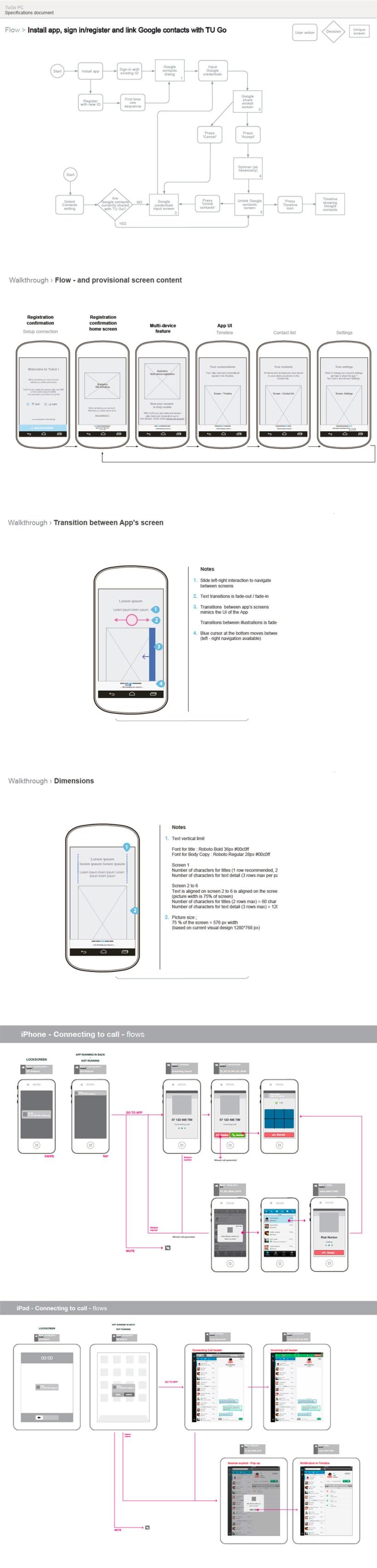 TU Go aplicación de Telefónica 1