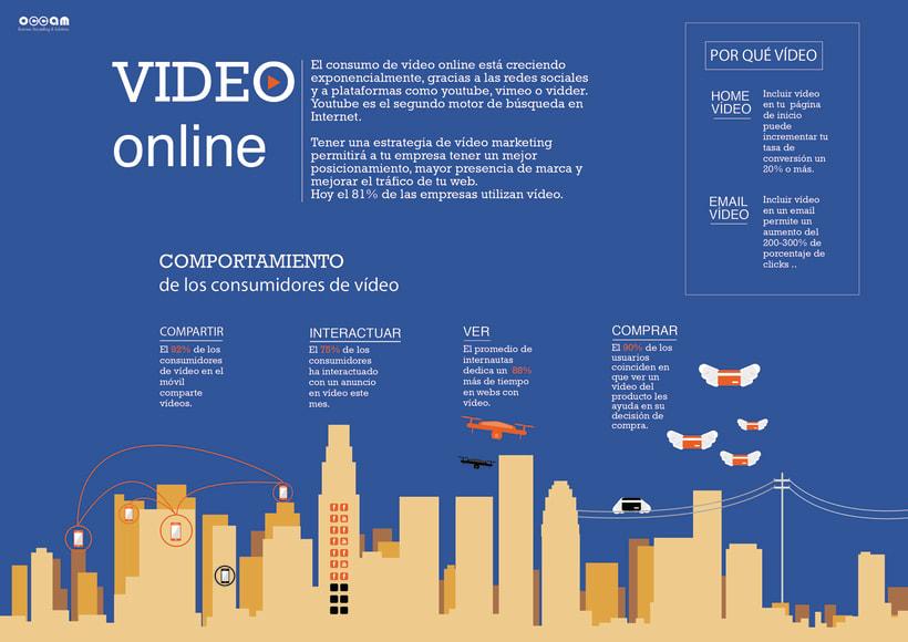 Infographics_vídeo online -1