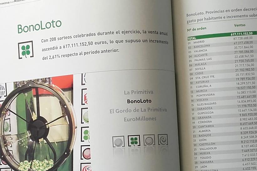 LOTERIAS Y APUESTAS DEL ESTADO. MEMORIA ANUAL. 1