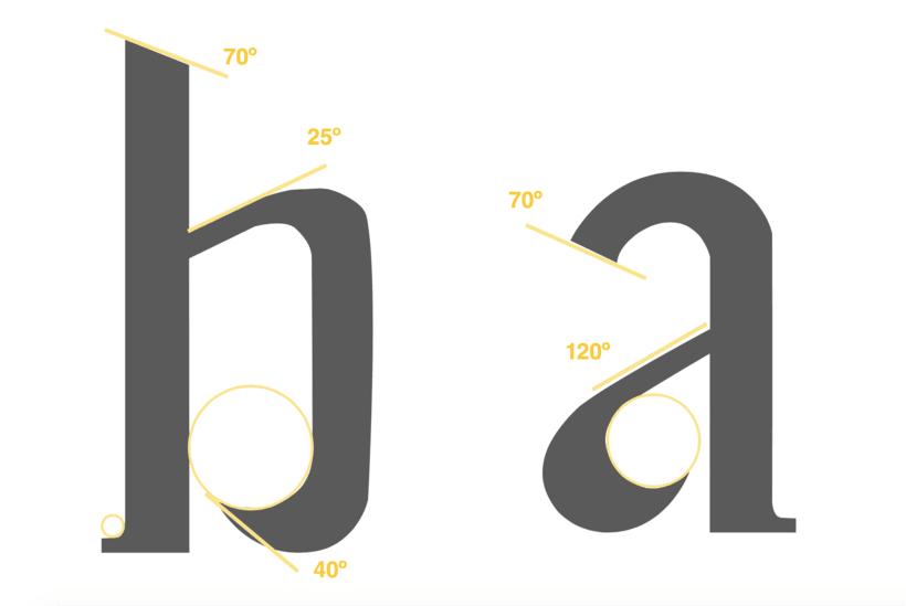 Tipografía  7
