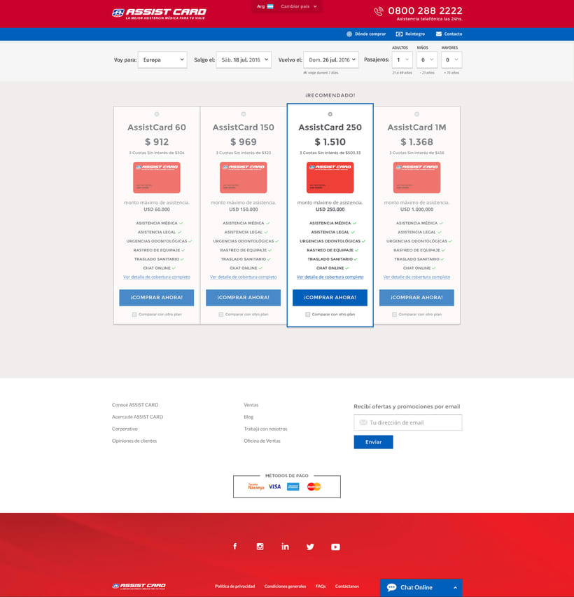 Responsive Website DesignNuevo proyecto 0