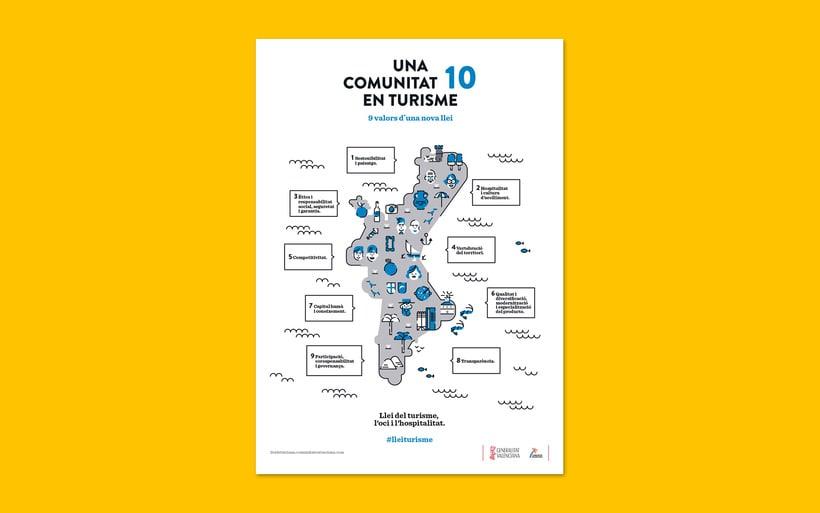 Ley turismo Comunitat Valenciana 3