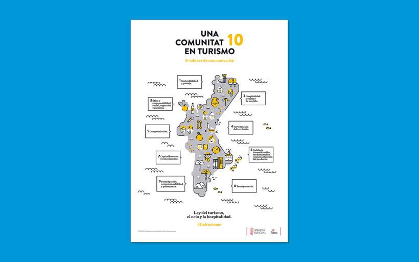 Ley turismo Comunitat Valenciana 4