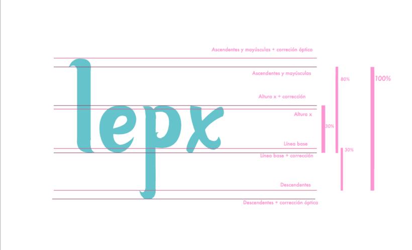 """Proyecto tipográfico """"Chuminá"""" 3"""