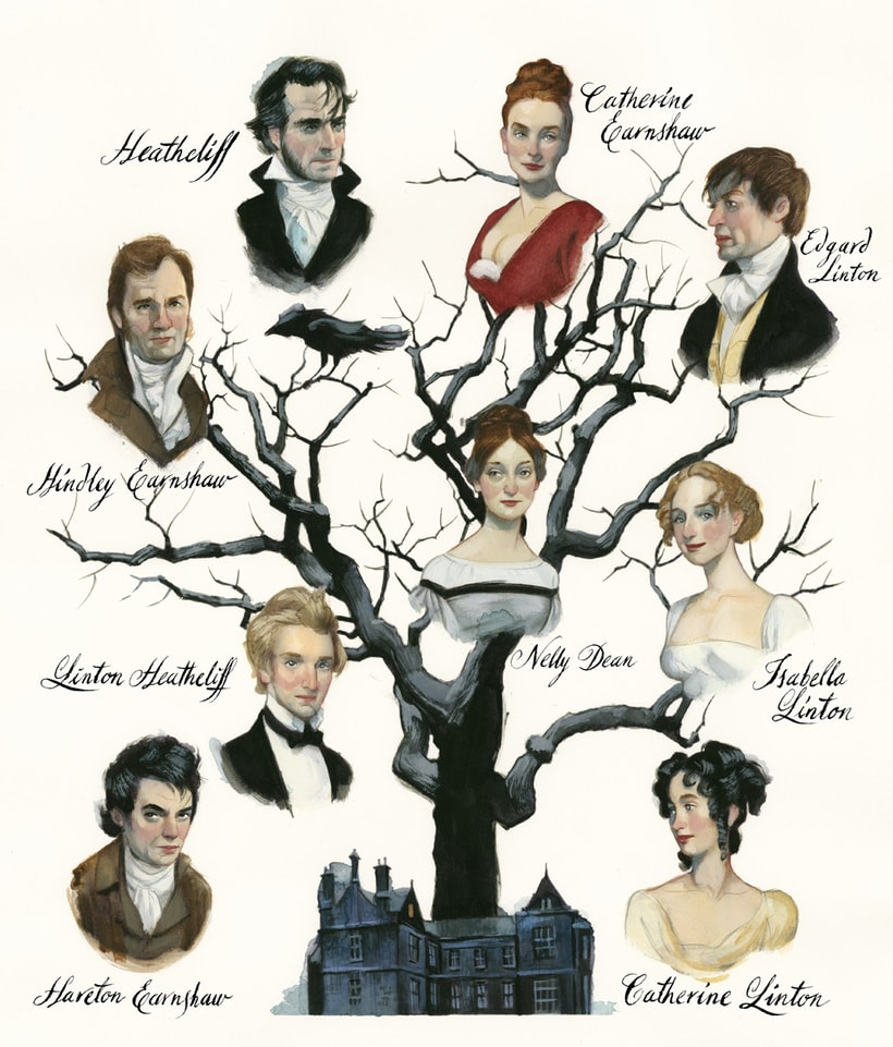 Cumbres Borrascosas - Emily Brontë 8