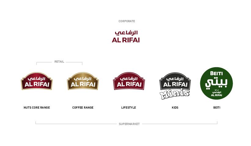 AI Rifai - Middle East 10