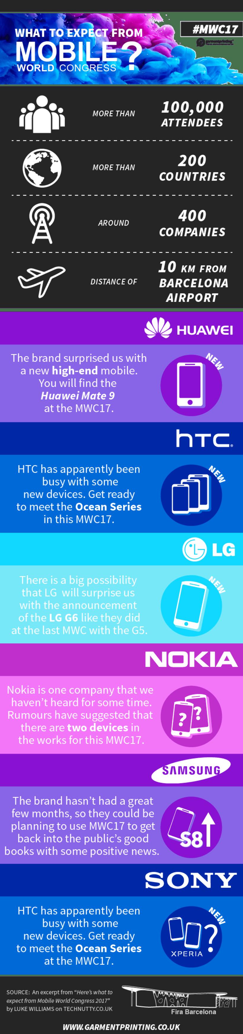 Qué esperar del nuevo MWC17? 2