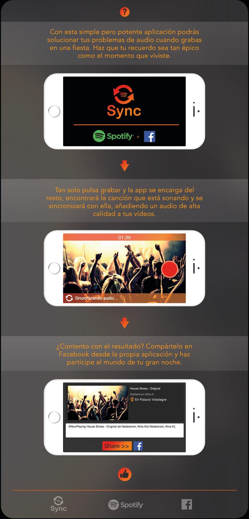 Spotify Sync App -1