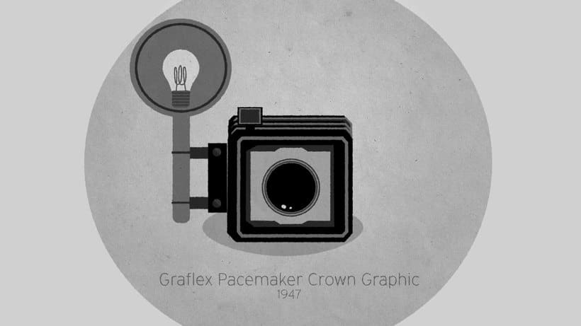 Historia animada de la cámara fotográfica 2