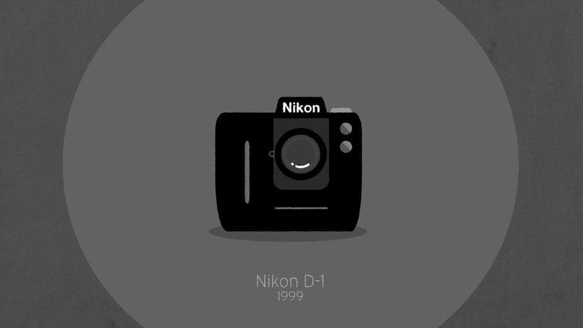 Historia animada de la cámara fotográfica 6